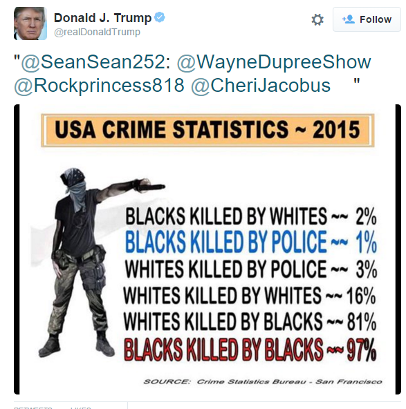 Image result for hatred, trump