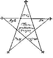 pentagram sloane