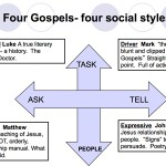 4 Gospels, 4 Social Styles: teamwork in the bible