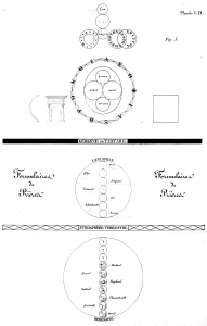 An ancient Ophite Diagram, a ritual and esoteric diagram used by the Ophite Gnostic sect.