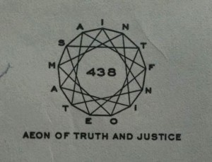 Frater Achad's Diamond of Manifestation - a circle with a series of chords conecting its edges