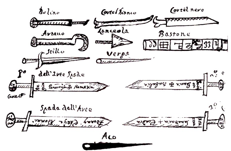 """Ritual Tools from a 17th Century copy of """"The Key of Solomon.""""  You think all of these were handmade?  From WikiMedia."""