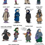 Varieties of Hijab in Syria