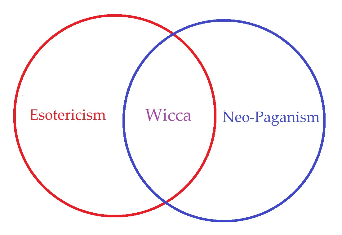 Where would we be without Wicca? (Part 2) | John Halstead