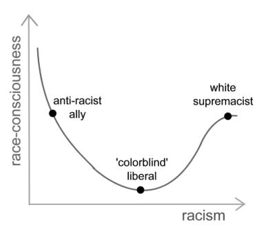 antiracism41-2