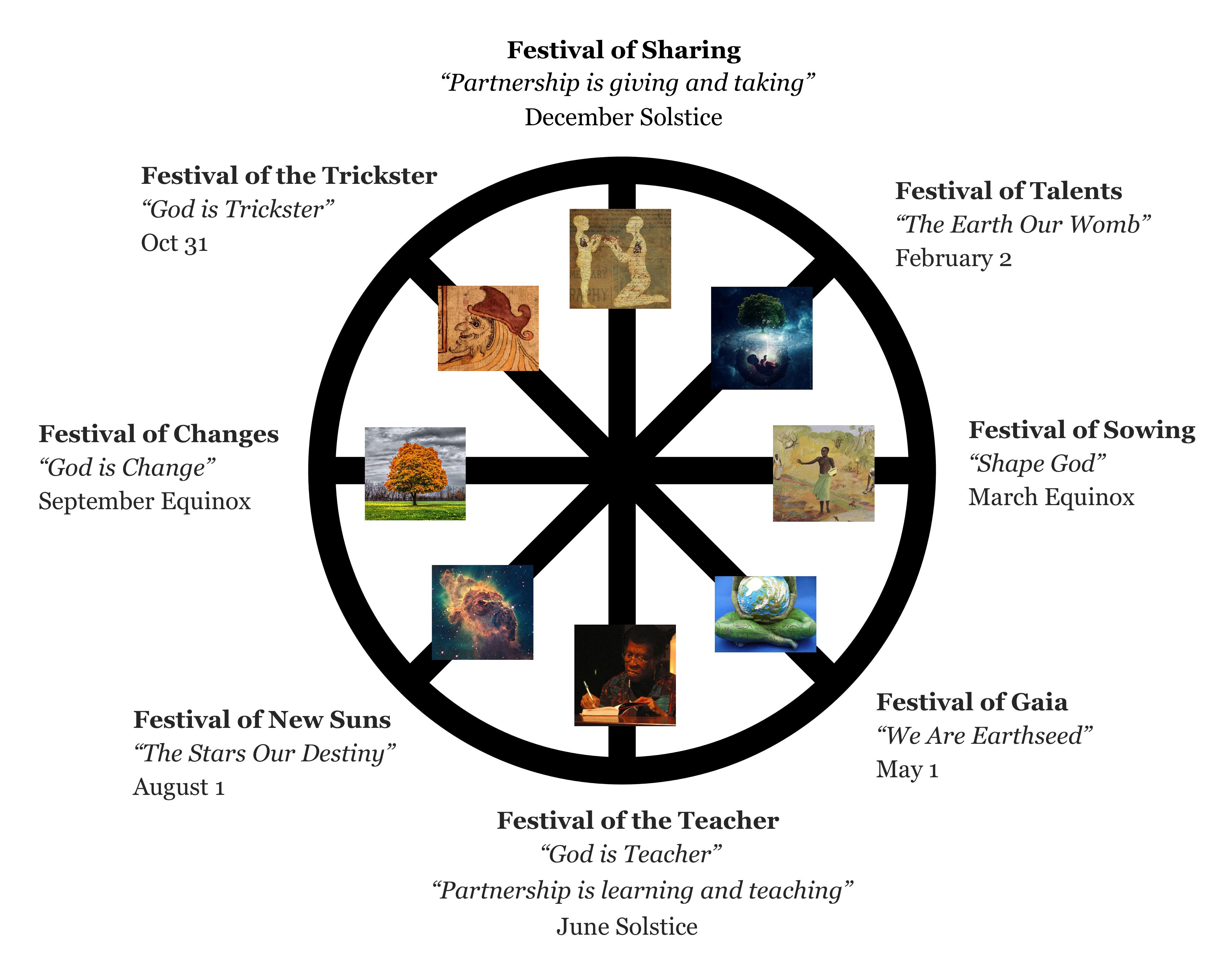 An Earthseed Solstice: Festival of the Teacher