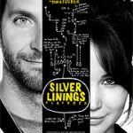 Silver Linings Cloud Drive