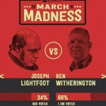 March Madness and Me— Theological Style