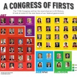 more-diverse-congress
