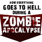 A Theology of America's Zombie Apocalypse
