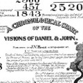 Daniel Prophecy 70 Weeks