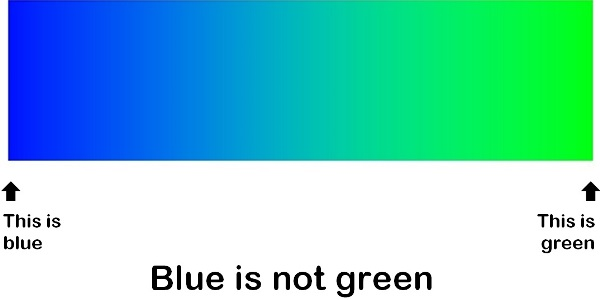 blue green spectrum
