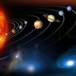 Solar system with galaxies