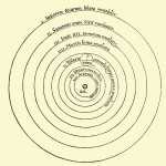 """Mormonism and the Scientific Persistence of Circles: Aristotle, Spacetime, and One Eternal Round"""