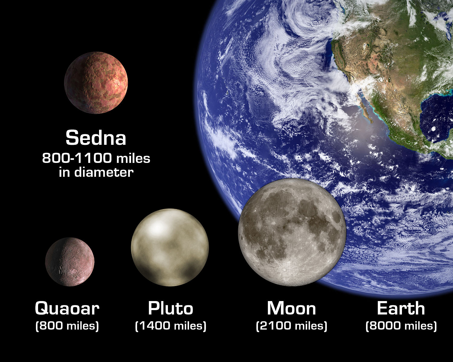 "Discovery Of Pluto: ""The Mystery Of Sedna: The Solar System's Icy Oddball"