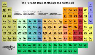 Periodic Table of Atheists