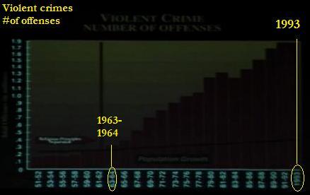 violentcrime1993