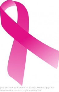 "Why I Don't Call Myself a ""Cancer Survivor"" (& Why We Should All Think Twice Before Donning a Pink Ribbon)"