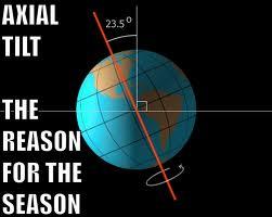 Axial Tilt The Reason for the Season