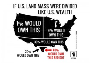 Dividing land like wealth