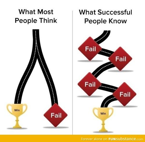[Image: Path-to-success.jpg]