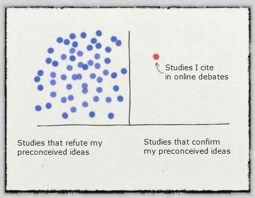 studies I cite in online debates
