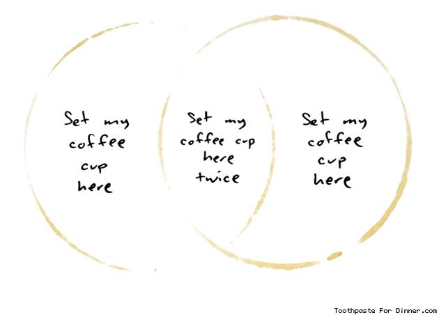 Coffee Venn Diagrams James Mcgrath