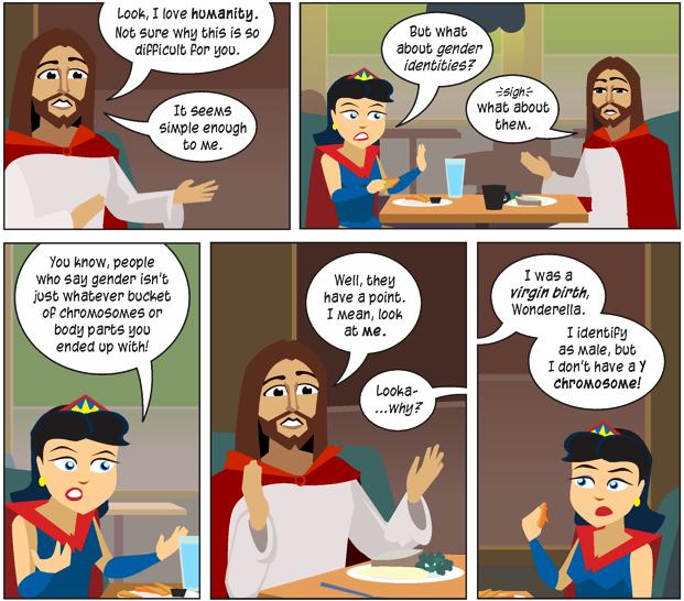http://wp.production.patheos.com/blogs/exploringourmatrix/files/2015/10/Jesus-and-Gender-Identity.png