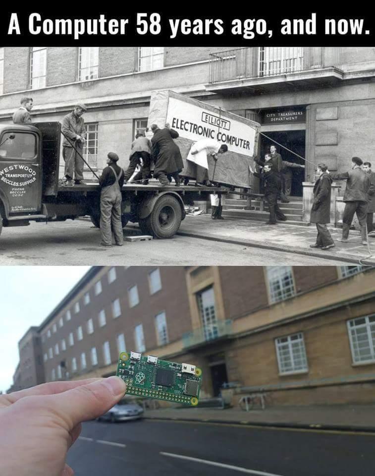 58 Years of Computing