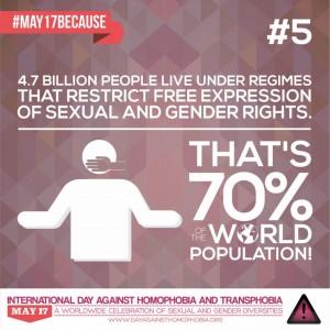 worldwide homophobia