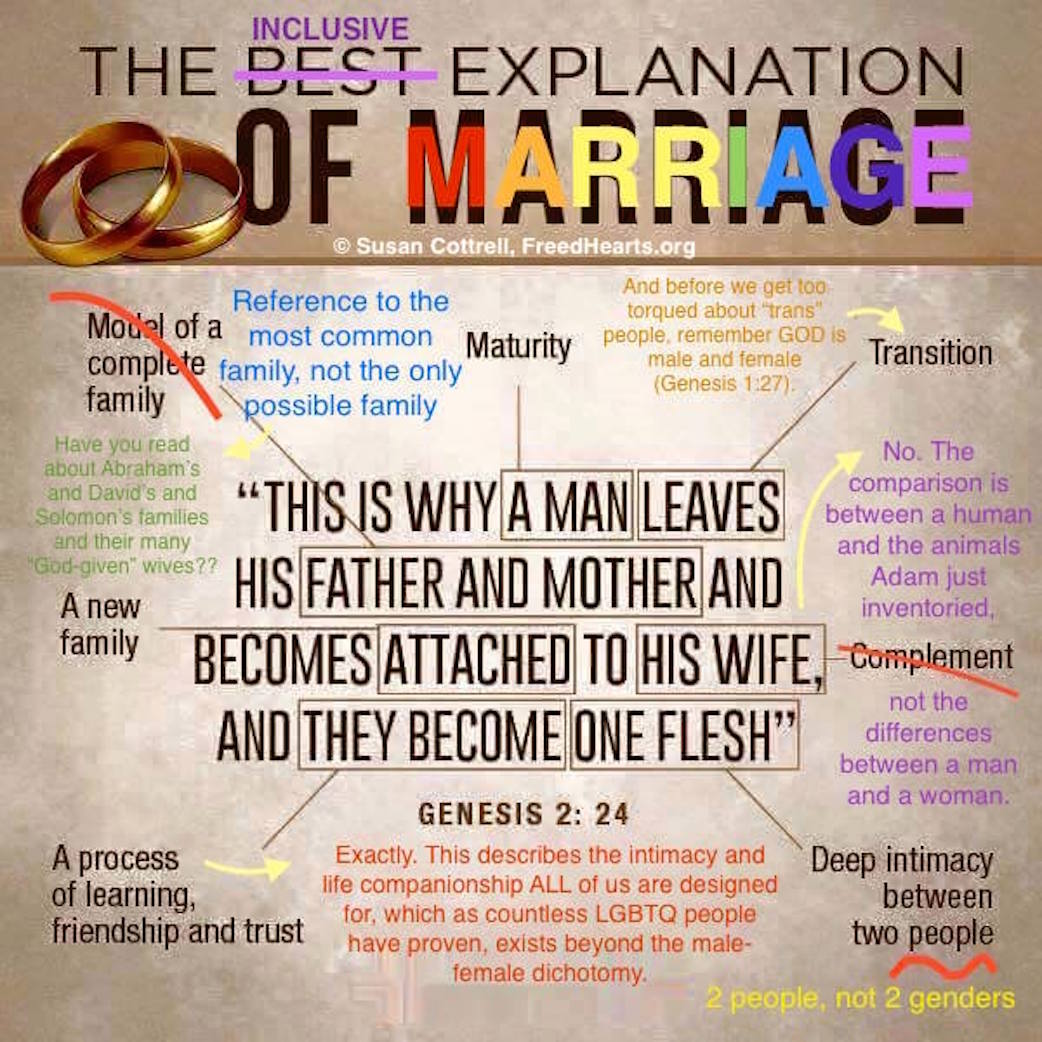 gay marriage is no different Marriage in the bible marriage in the bible and gay marriage are consistent with biblical moral values of character slave marriage this is different from a normal marriage in that a male slave had no right to keep his wife and children.