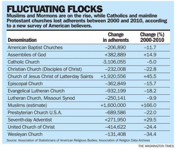 fluctuating flocks