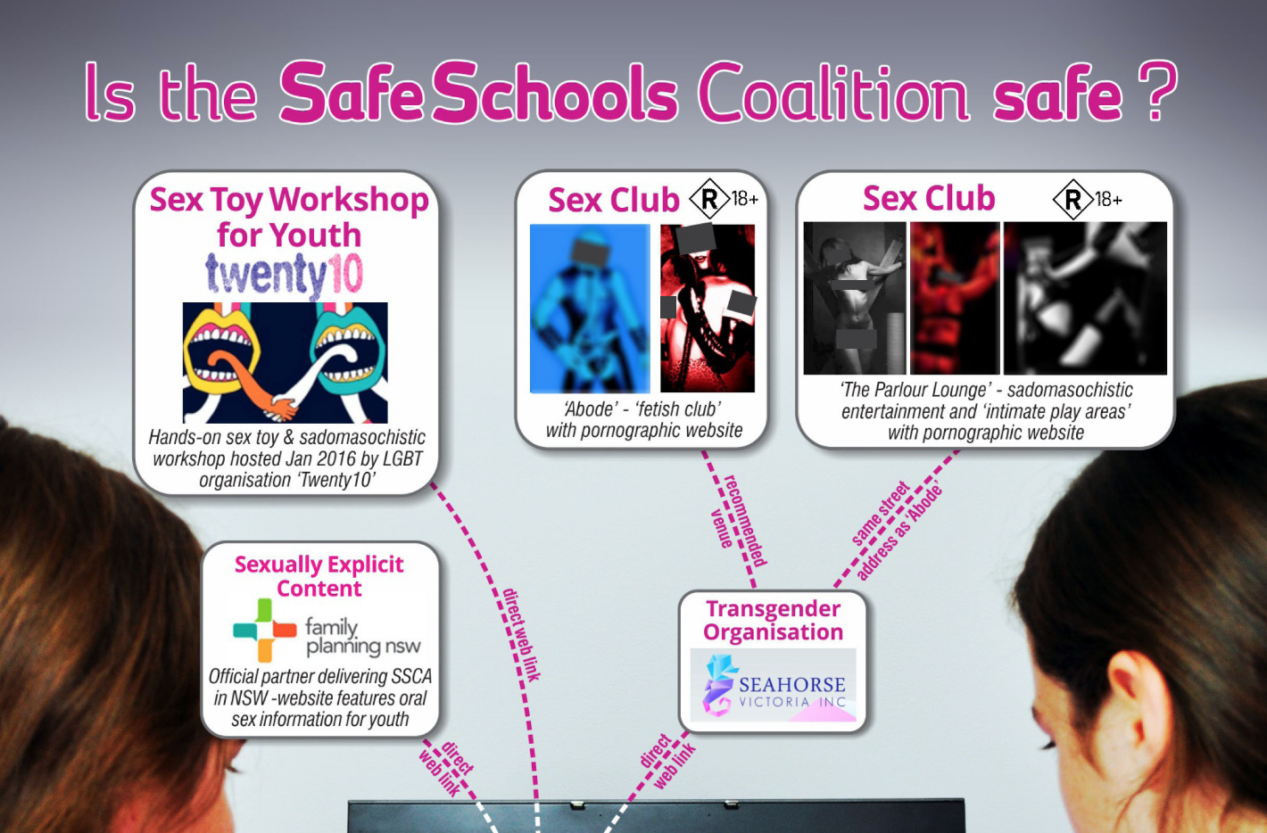 SafeSchoolsUnsafe