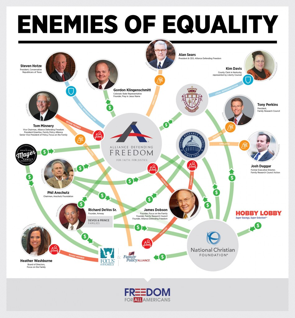Enemies-Equality-simple-950x1024