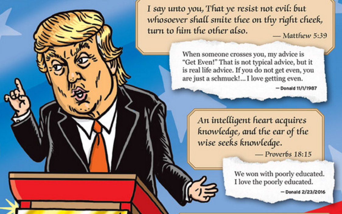 If he's so Christian, why has he thrown his lot in with donnie -   http://wp.production.patheos.com/blogs/friendlyatheist/files/2016/07/MadTrumpBible.png  http://www.snopes.com/politics/graphics/carter.jpg