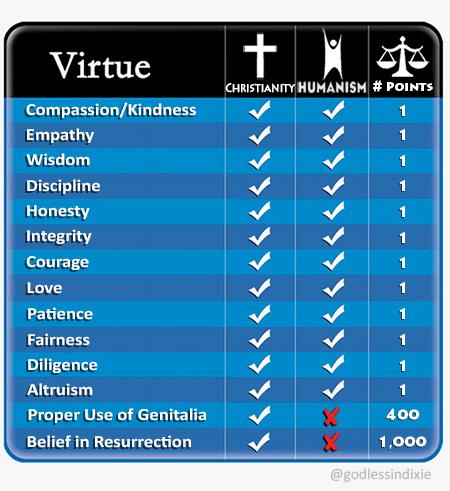 virtue_chart_final