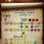 Discworld Order Reading Guide