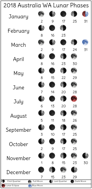 2018 lunar phases printable for Western Australia