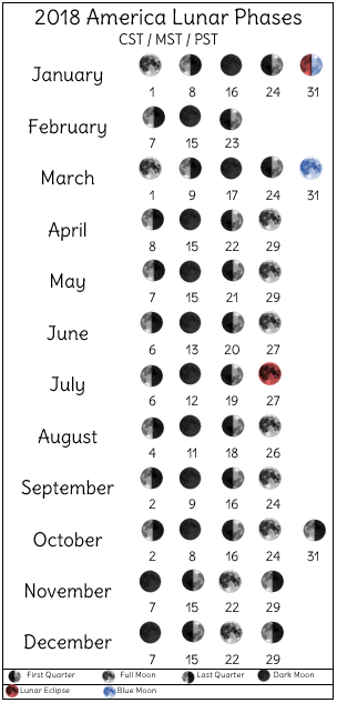 2018 lunar phases printable for America PST MST and CST
