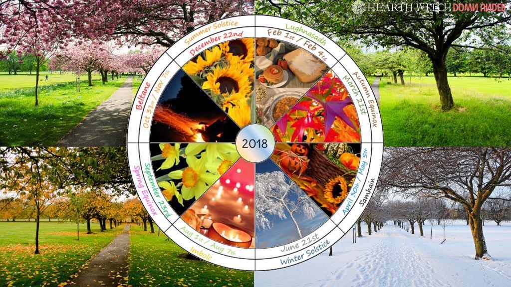 2018 Pagan festivals, southern hemisphere. Wallpaper.