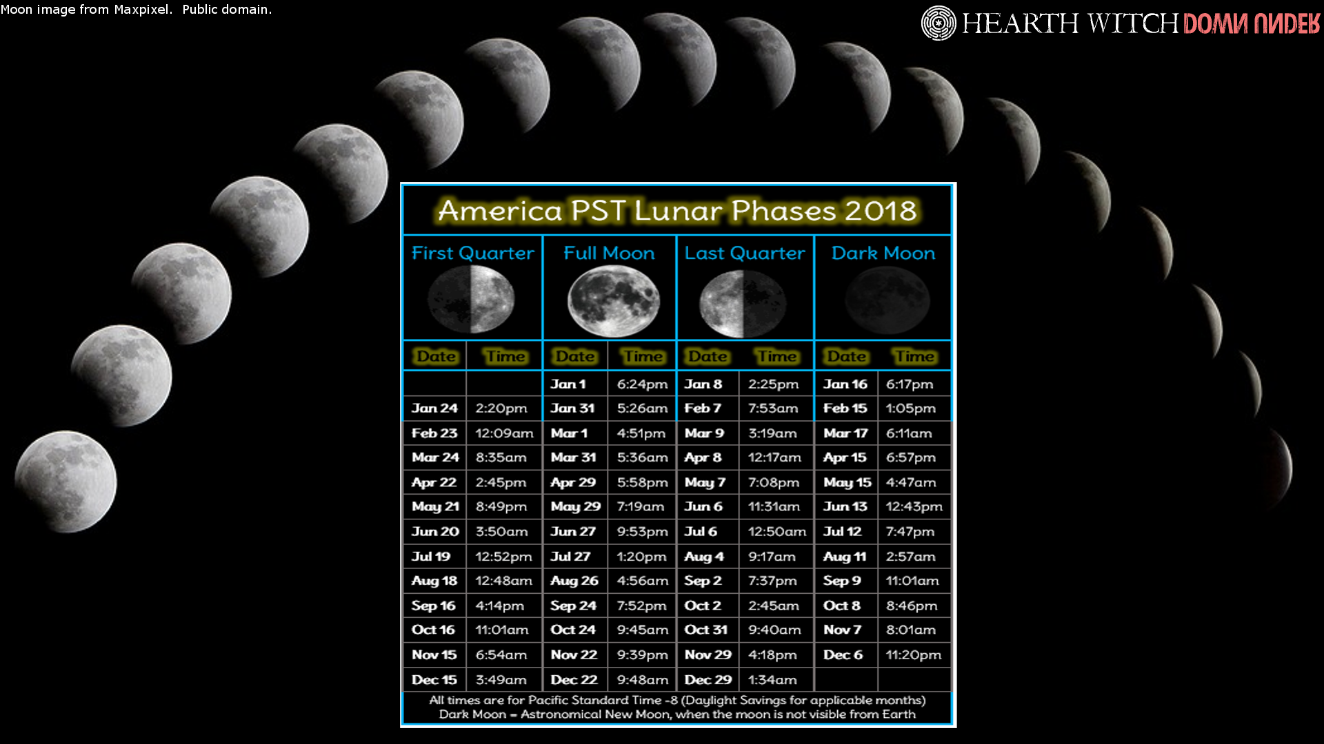 Moon phases wallpaper USA PST 2018