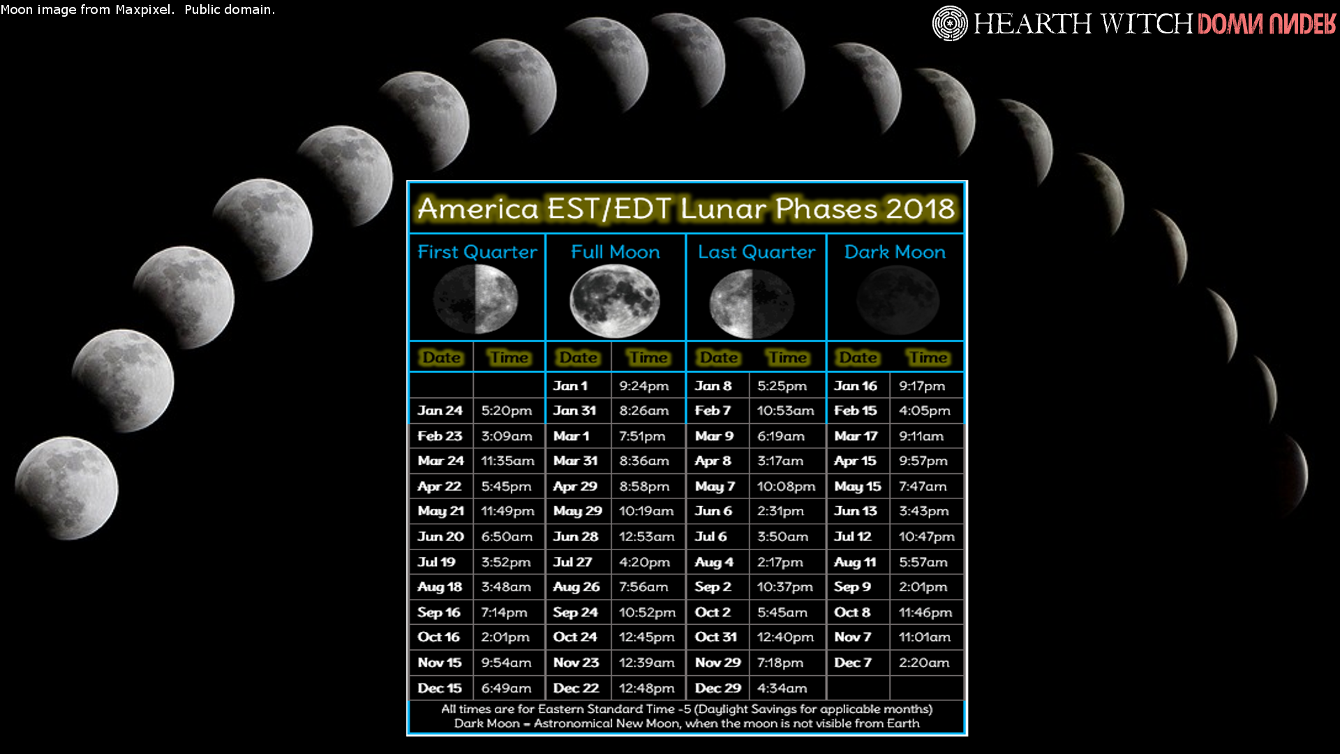 Moon phase wallpaper USA EST 2018