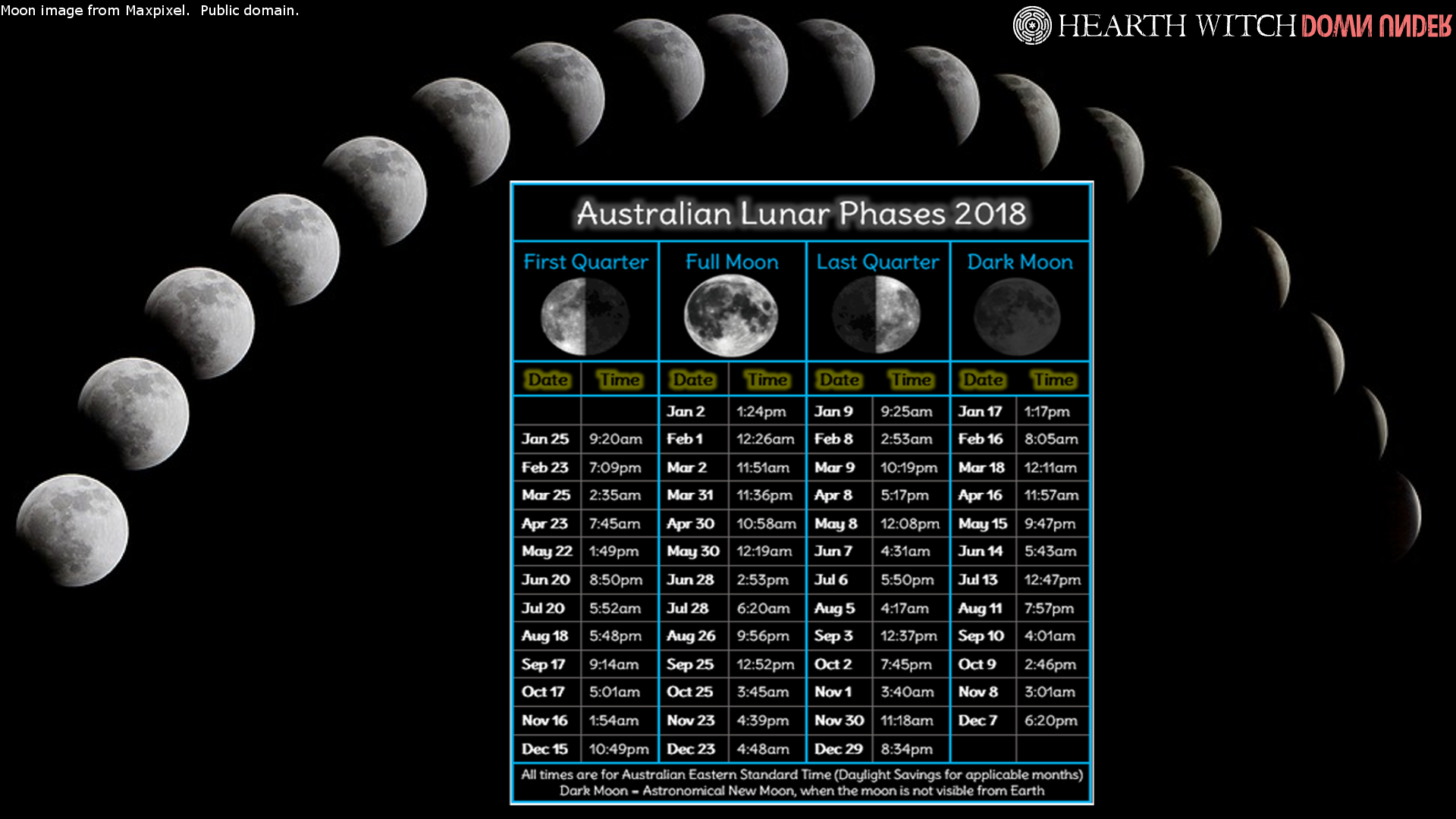 Moon phase wallpaper, Australia AEST, 2018