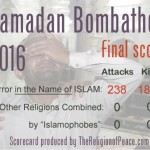 Ramadan Bombathon: 1850 Dead in 30 Days