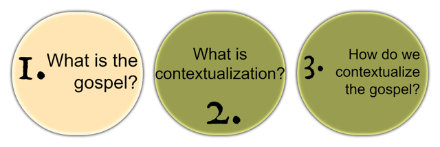 contextualizinginanyculture