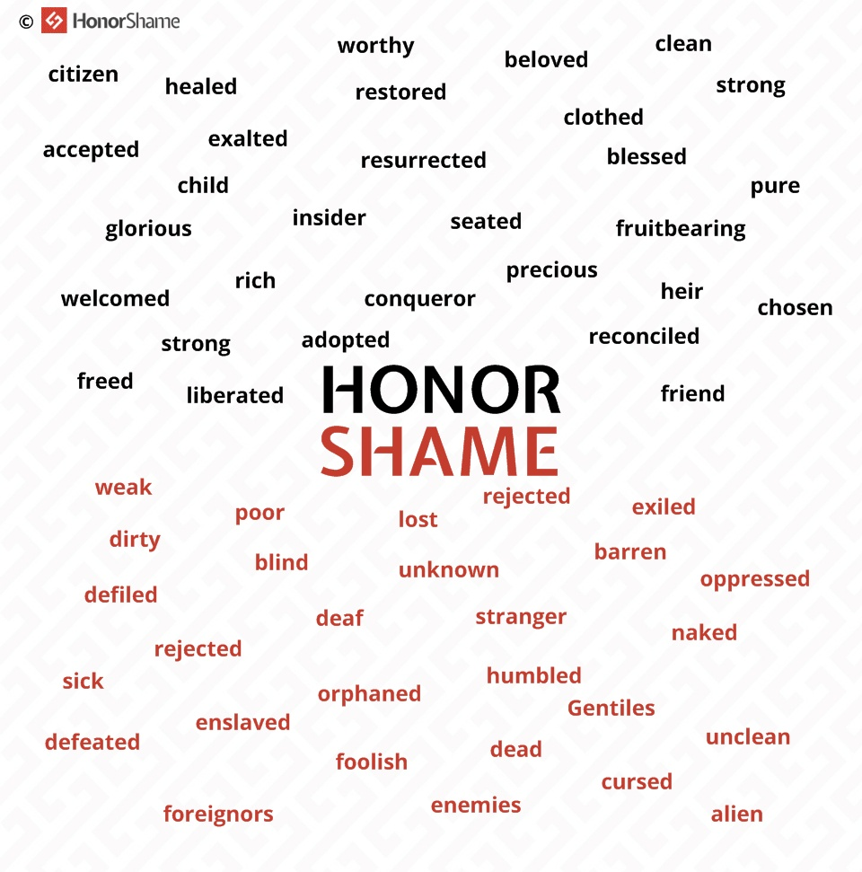 Six Places Honor and Shame Hide in the Bible