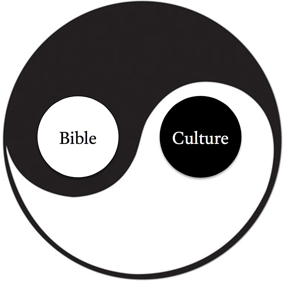 The yin yang of contextualization biocorpaavc