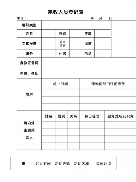 Religious Membership Form (Chinese) -- SIDE 1