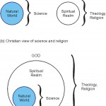 Views of Science and Religion