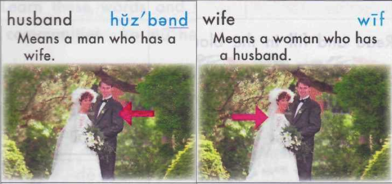 Husband: means a man who has a wife. Wife: means a woman who has a husband.